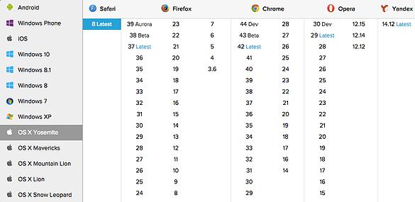 browserstack-1.png